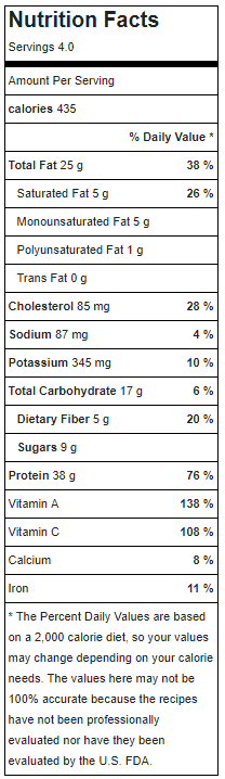 bakedsalmonnutrition