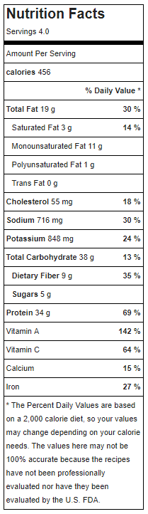 nutrition label with chicken