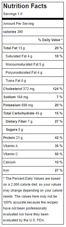 quinoabowlnutrition
